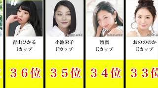 【歴代👙】グラビアアイドル❣️人気ランキングTOP50!