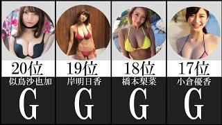 【比較】グラビアアイドル界の胸の大きさランキング
