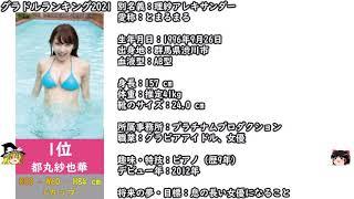 【2021】グラビアアイドルランキングTOP10